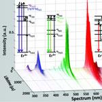 Time_Resolved_Spectroscopy